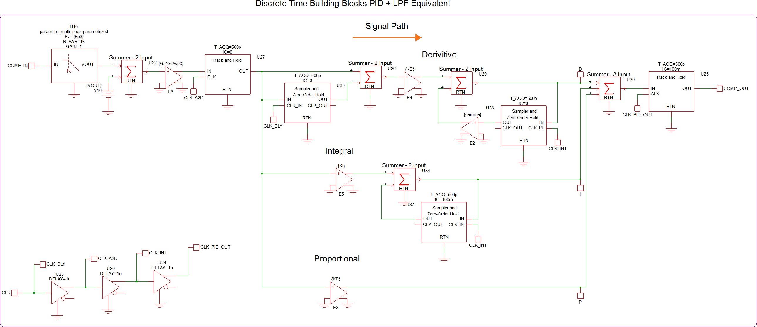 Application E Digital Control Convert Analog Compensation Network P Id Block Diagram The Ac Results Of Type Iii Laplace Filter Equivalent From Step 1 And New Pid Are Compared Here