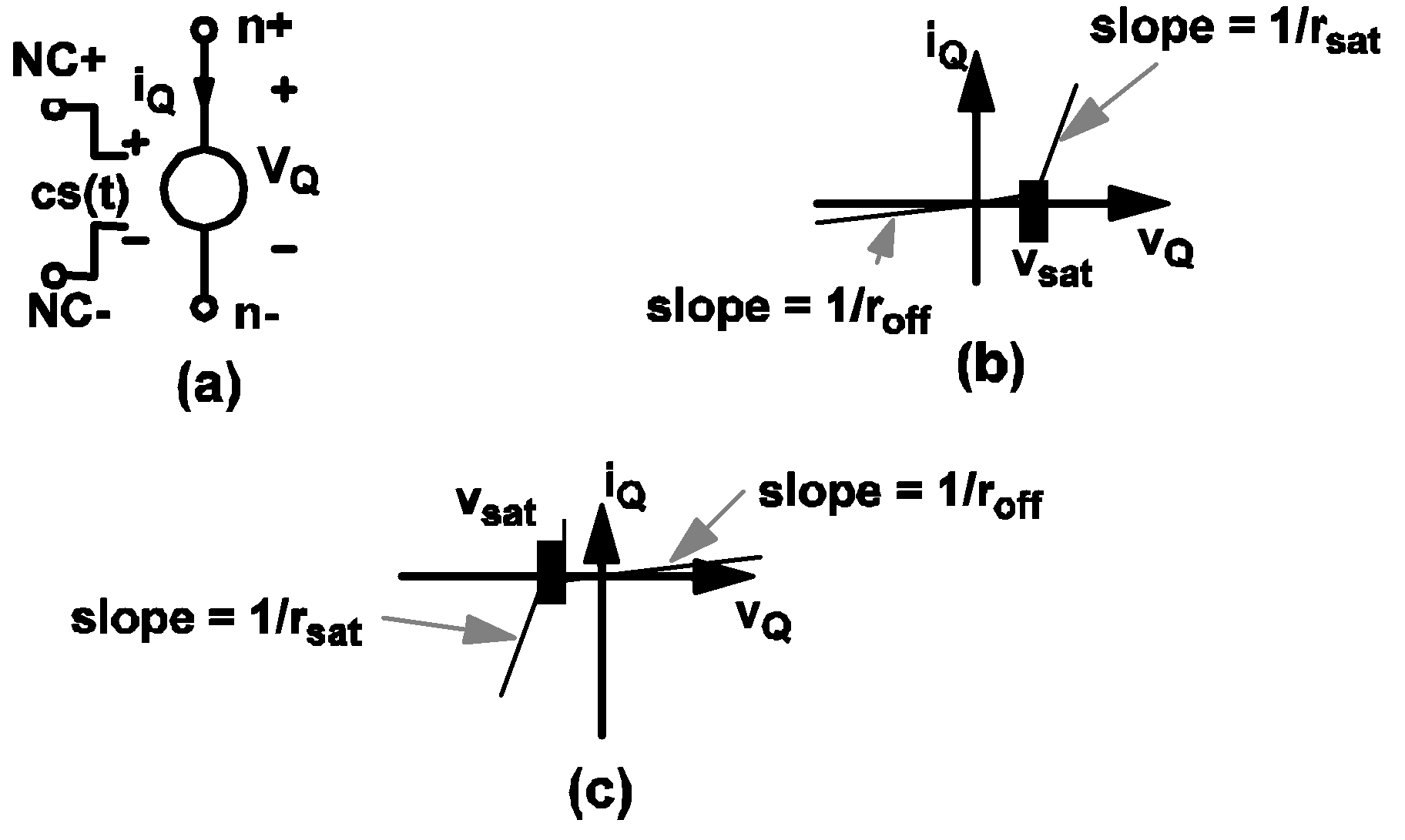 Simplis Reference Device Models Used In Controlled Transistor Series Regulator 44 Model For The Simple Switch A By Control Signal Cst B I Q Vs V Characteristic Of