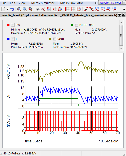 5 2 set up a load transient simulation rh simplistechnologies com
