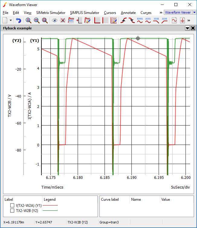 User Manual: Graph Layout